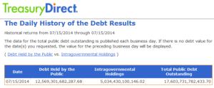 17 Trillion USA Treasury Debt